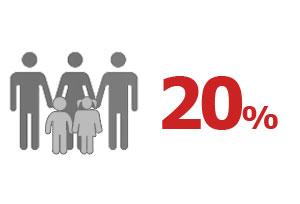 Traghetti per l'Italia - Anek-Superfast 2021 – Sconto Famiglia & Amici