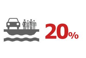 Ventouris Ferries 2013 – 20% Offerta Passaggio Ponte
