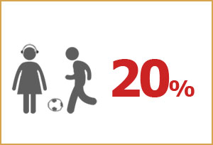 Anek Lines 2014 – 20% Sconto per Passeggeri Giovani